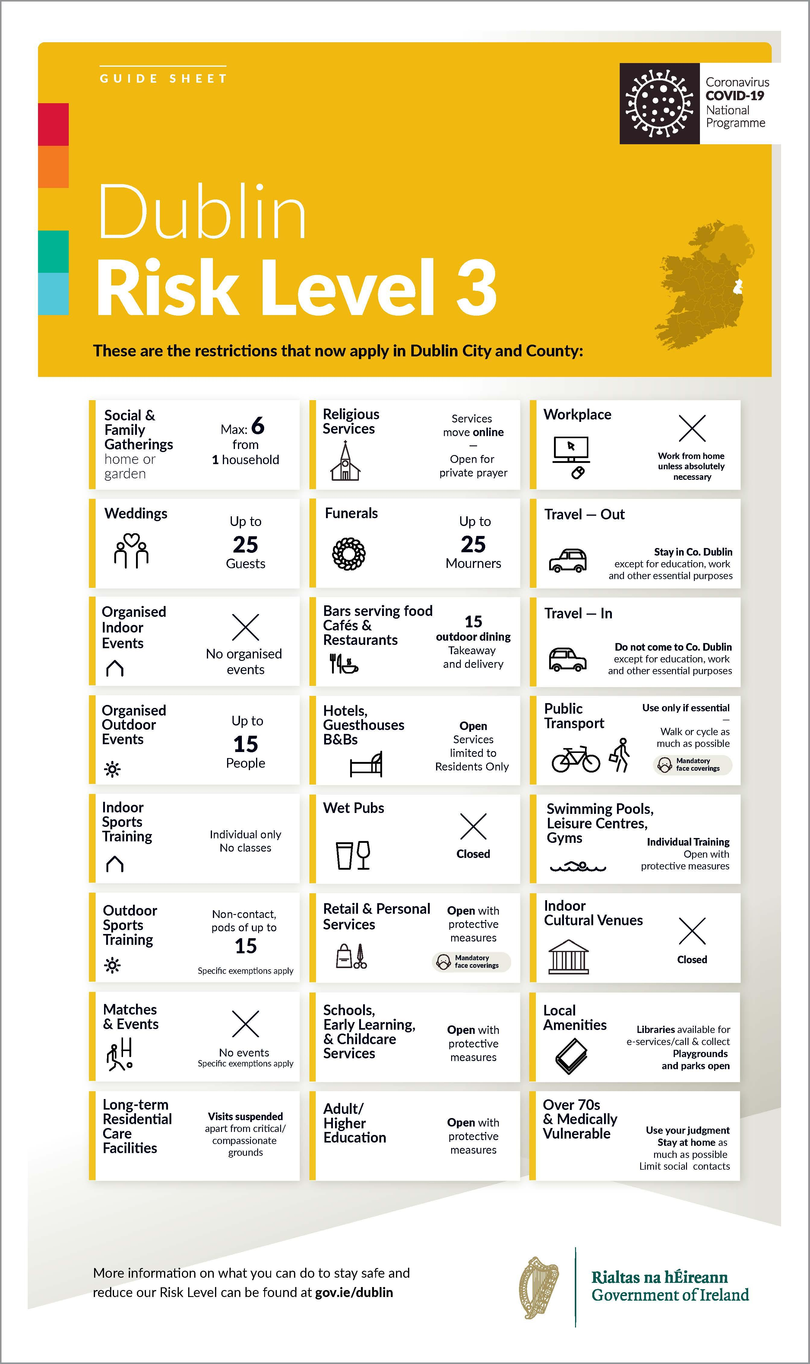 Dublin City And County Placed On Level 3 Under Ireland S Plan For Living With Covid 19 Fingal County Council